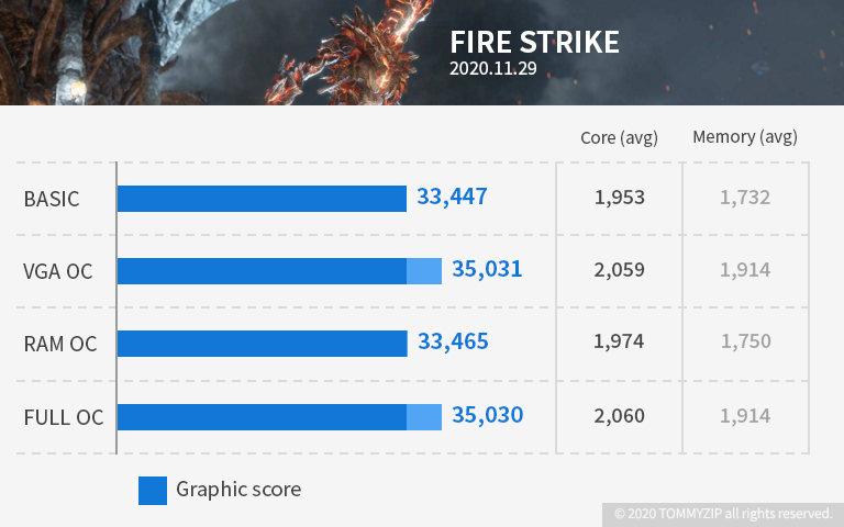 rtx 3070 fire strike