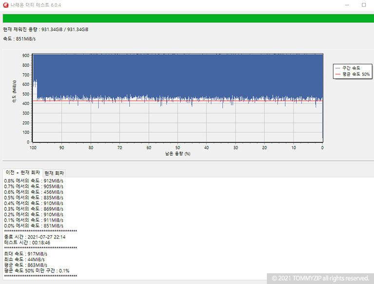샌디스크 익스트림 포터블 SSD V2 E61 1TB 나래온 더티 테스트